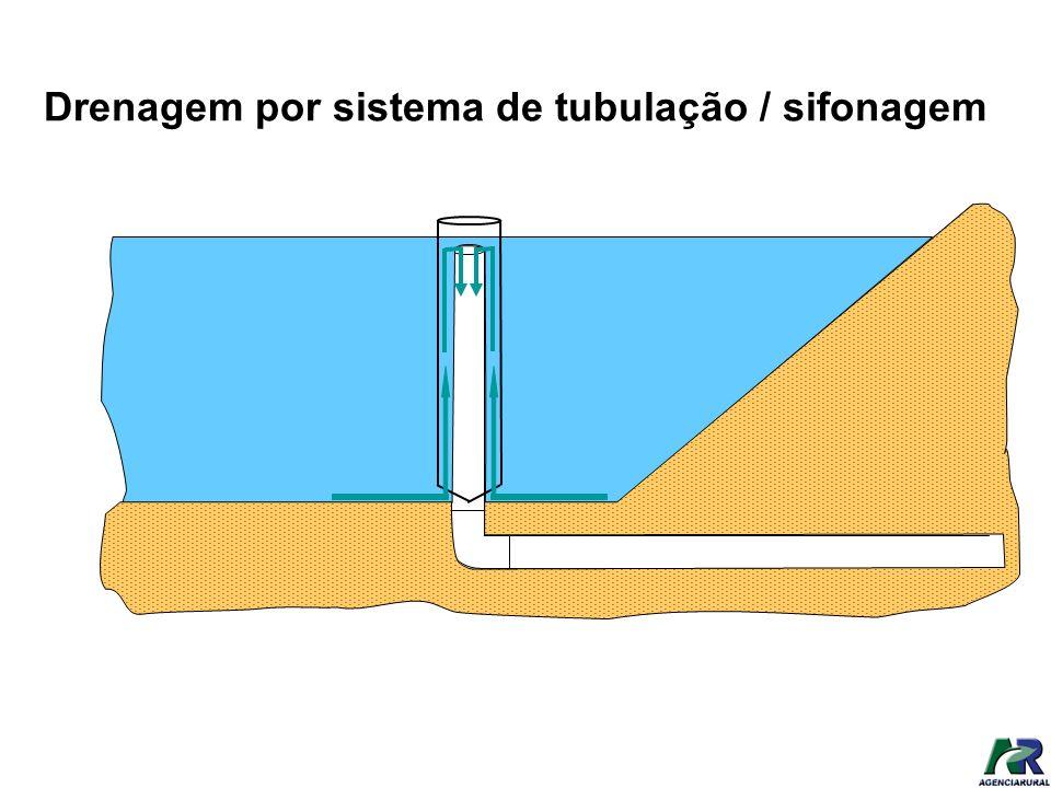 Drenagem por sistema de tubulação / sifonagem