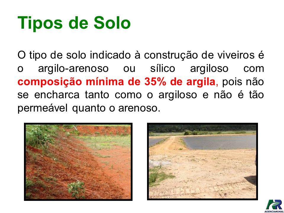 Granulometria 35% de argila e, no máximo, de 20% a 30% de areia.