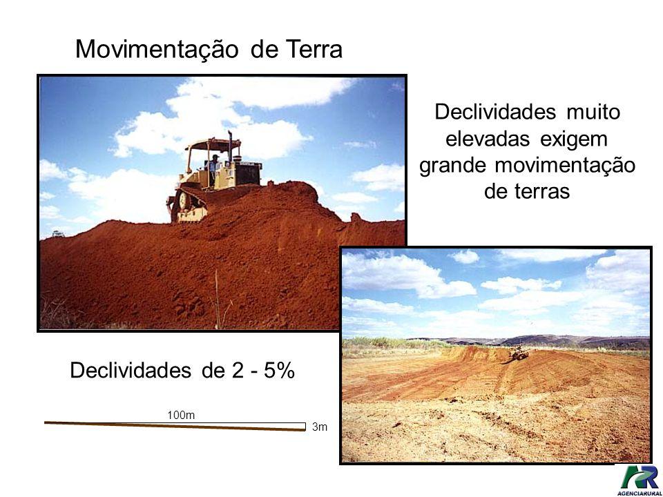 Movimentação de Terra Declividades muito elevadas exigem grande movimentação de terras Declividades de 2 - 5% 100m 3m