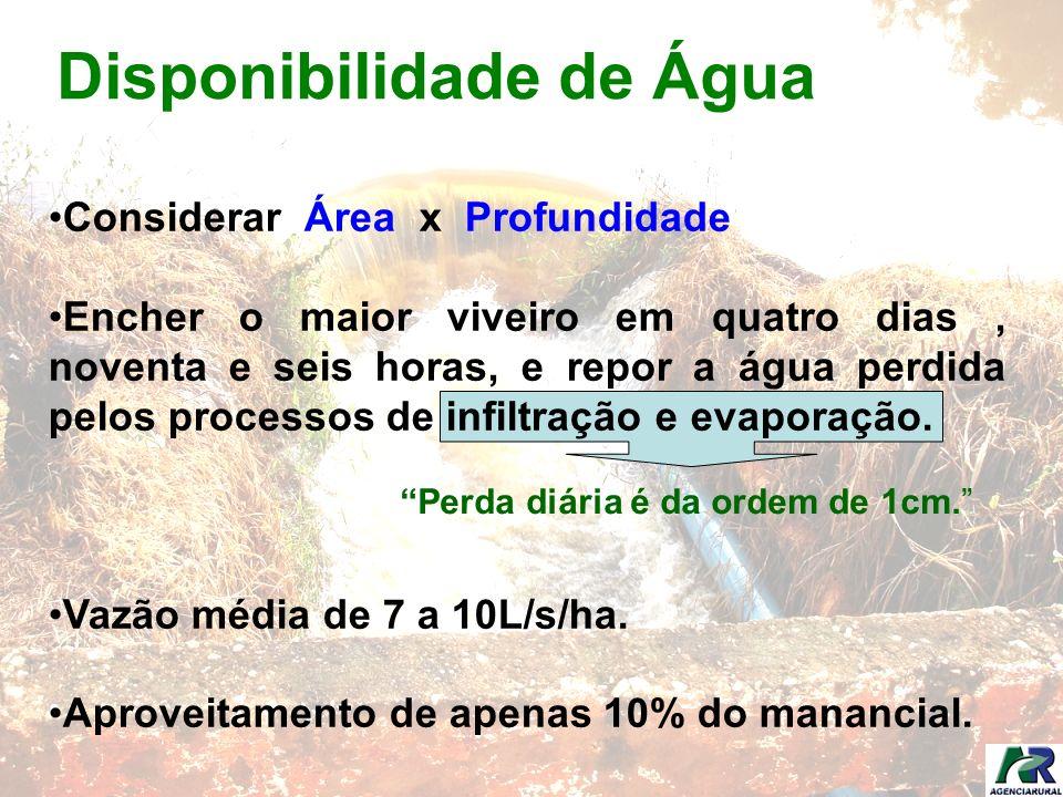 Disponibilidade de Água Considerar Área x Profundidade Encher o maior viveiro em quatro dias, noventa e seis horas, e repor a água perdida pelos proce