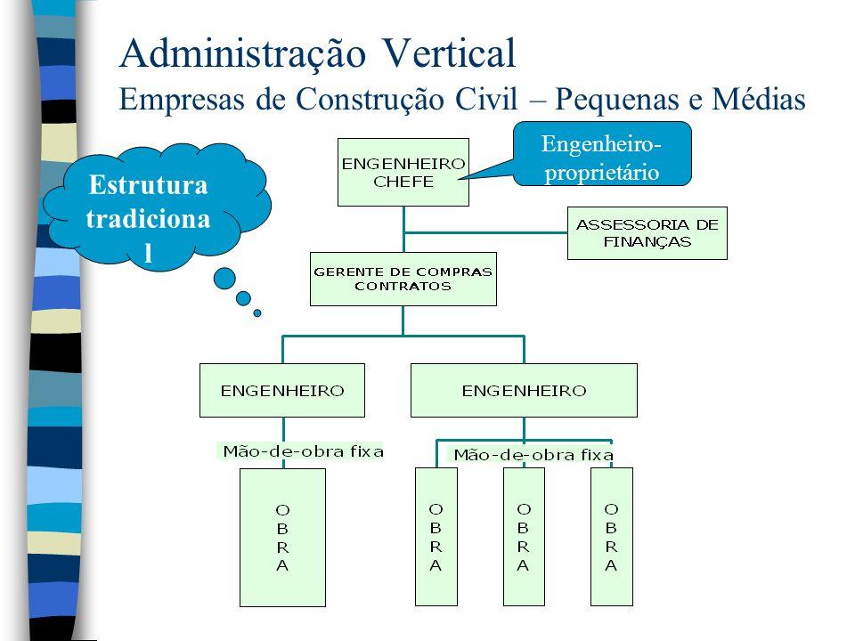 Administração Vertical Empresas de Construção Civil – Pequenas e Médias Engenheiro- proprietário Estrutura tradiciona l