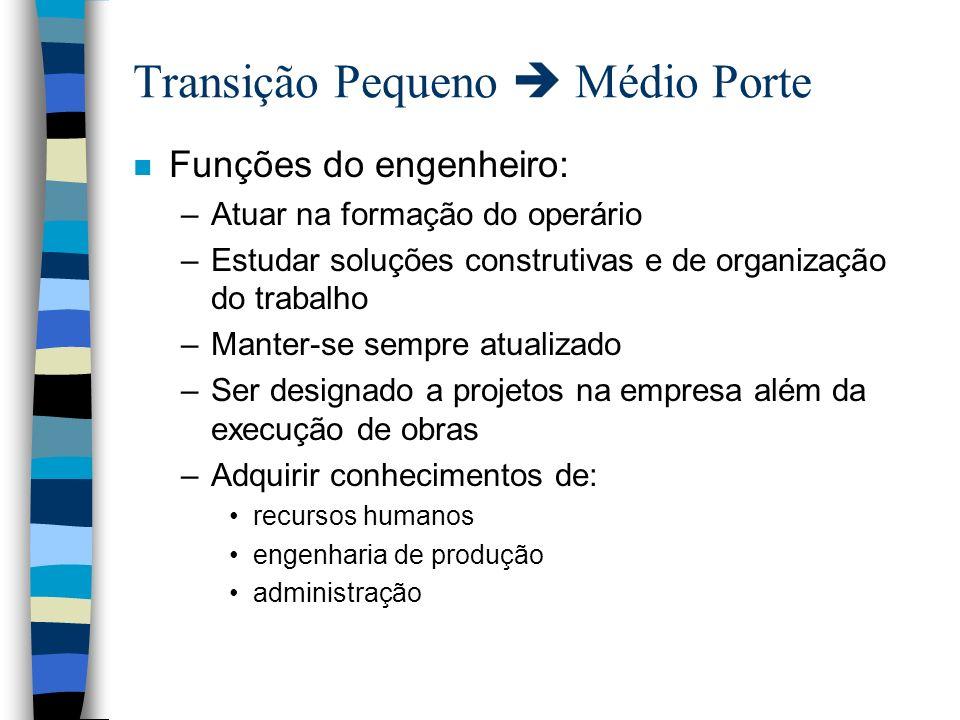Transição Pequeno Médio Porte n Funções do engenheiro: –Atuar na formação do operário –Estudar soluções construtivas e de organização do trabalho –Man