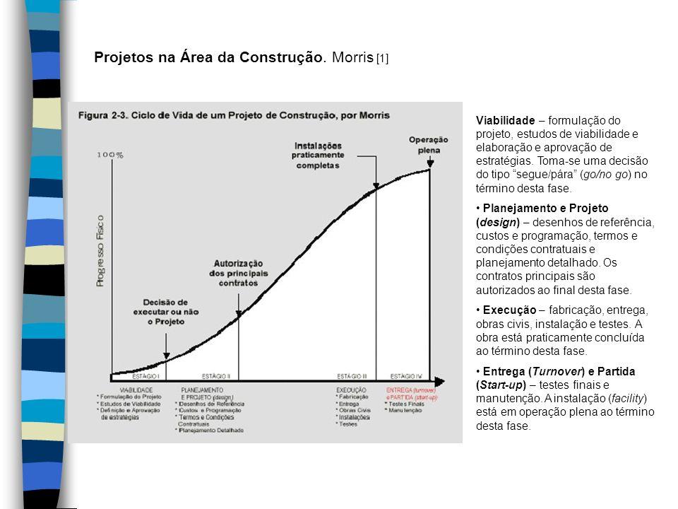 Projetos na Área da Construção. Morris [1] Viabilidade – formulação do projeto, estudos de viabilidade e elaboração e aprovação de estratégias. Toma-s