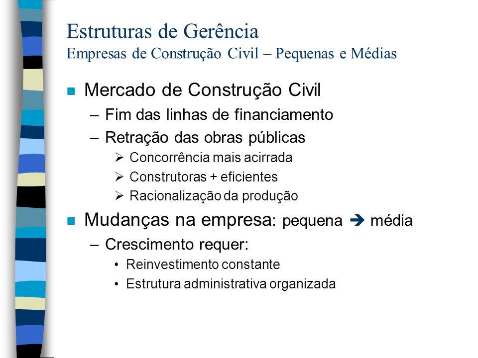 Estruturas de Gerência Empresas de Construção Civil – Pequenas e Médias n Mercado de Construção Civil –Fim das linhas de financiamento –Retração das o