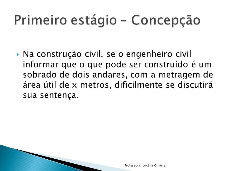 Na construção civil, se o engenheiro civil informar que o que pode ser construído é um sobrado de dois andares, com a metragem de área útil de x metro