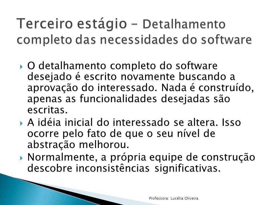 O detalhamento completo do software desejado é escrito novamente buscando a aprovação do interessado. Nada é construído, apenas as funcionalidades des