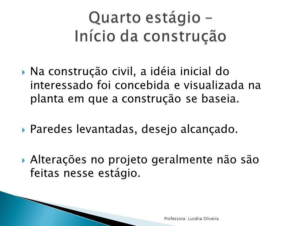 Na construção civil, a idéia inicial do interessado foi concebida e visualizada na planta em que a construção se baseia. Paredes levantadas, desejo al