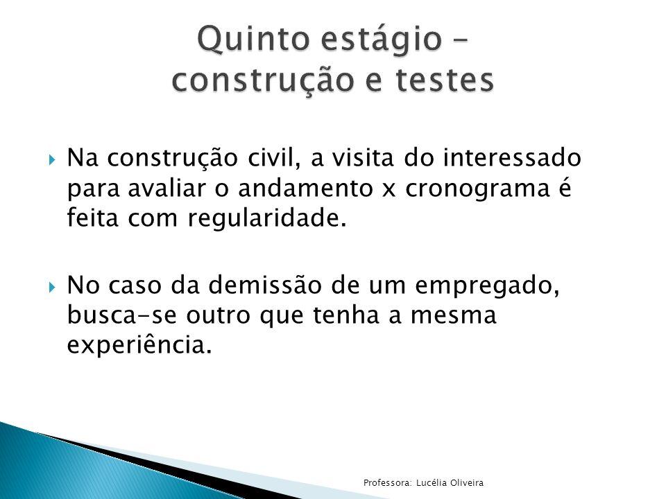 Na construção civil, a visita do interessado para avaliar o andamento x cronograma é feita com regularidade. No caso da demissão de um empregado, busc