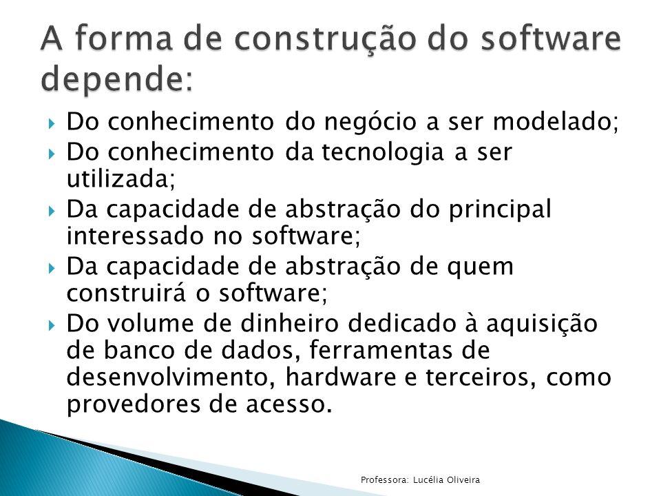 Do conhecimento do negócio a ser modelado; Do conhecimento da tecnologia a ser utilizada; Da capacidade de abstração do principal interessado no softw