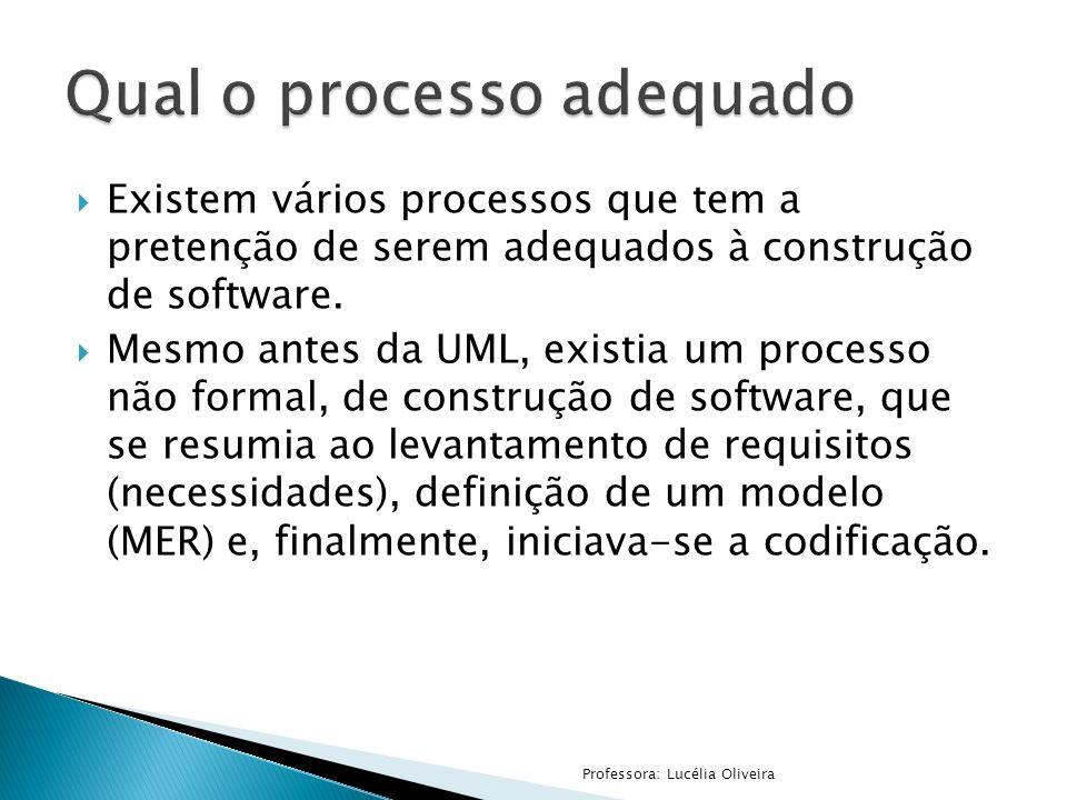 Existem vários processos que tem a pretenção de serem adequados à construção de software. Mesmo antes da UML, existia um processo não formal, de const