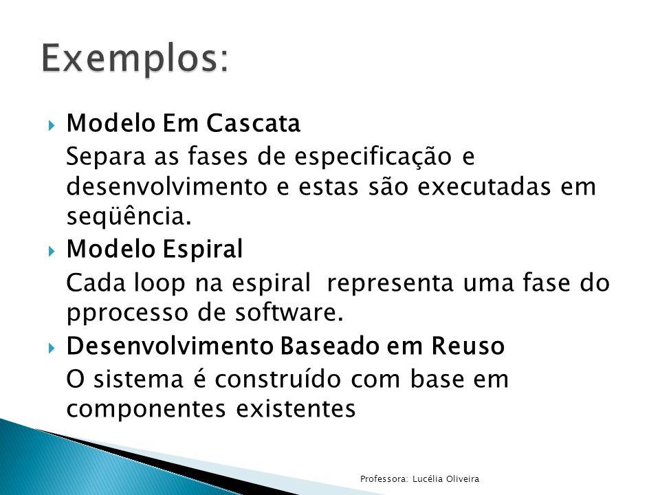 Modelo Em Cascata Separa as fases de especificação e desenvolvimento e estas são executadas em seqüência. Modelo Espiral Cada loop na espiral represen
