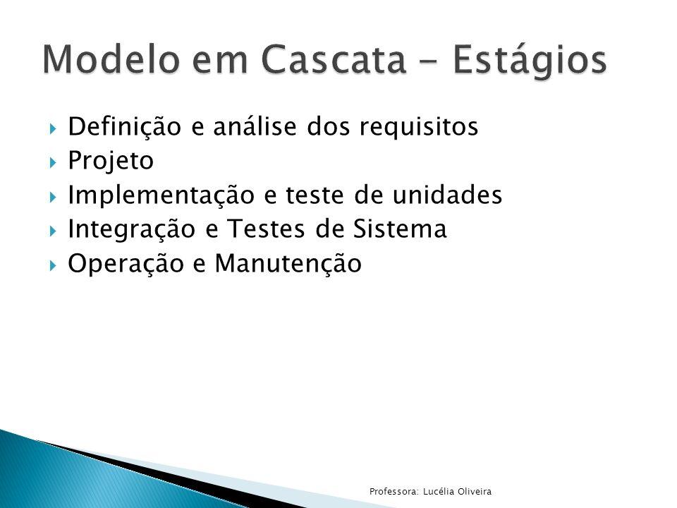 Definição e análise dos requisitos Projeto Implementação e teste de unidades Integração e Testes de Sistema Operação e Manutenção