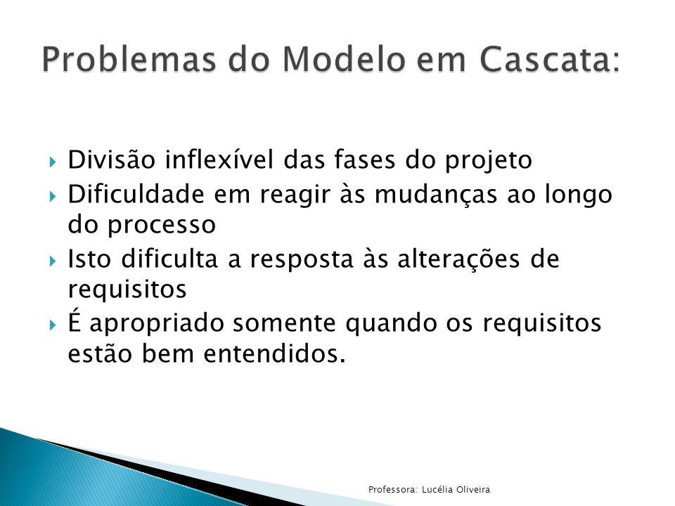 Divisão inflexível das fases do projeto Dificuldade em reagir às mudanças ao longo do processo Isto dificulta a resposta às alterações de requisitos É