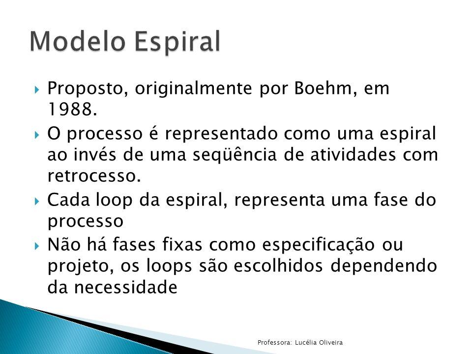 Proposto, originalmente por Boehm, em 1988. O processo é representado como uma espiral ao invés de uma seqüência de atividades com retrocesso. Cada lo