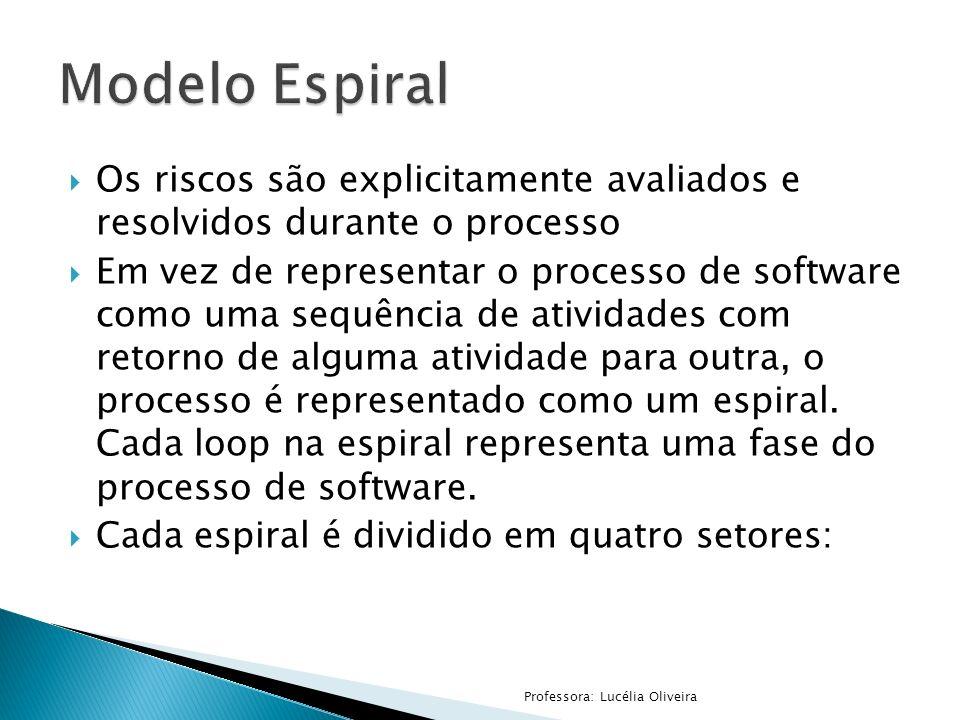 Os riscos são explicitamente avaliados e resolvidos durante o processo Em vez de representar o processo de software como uma sequência de atividades c
