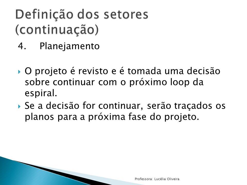 4.Planejamento O projeto é revisto e é tomada uma decisão sobre continuar com o próximo loop da espiral. Se a decisão for continuar, serão traçados os