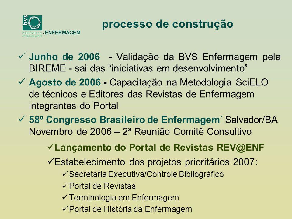 Junho de 2006 - Validação da BVS Enfermagem pela BIREME - sai das iniciativas em desenvolvimento Agosto de 2006 - Capacitação na Metodologia SciELO de técnicos e Editores das Revistas de Enfermagem integrantes do Portal 58º Congresso Brasileiro de Enfermagem` Salvador/BA Novembro de 2006 – 2ª Reunião Comitê Consultivo Lançamento do Portal de Revistas REV@ENF Estabelecimento dos projetos prioritários 2007: Secretaria Executiva/Controle Bibliográfico Portal de Revistas Terminologia em Enfermagem Portal de História da Enfermagem - ENFERMAGEM processo de construção