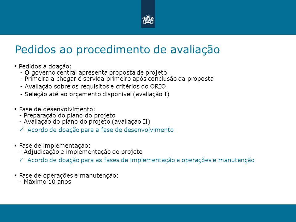 Pedidos ao procedimento de avaliação Pedidos a doação: - O governo central apresenta proposta de projeto - Primeira a chegar é servida primeiro após c