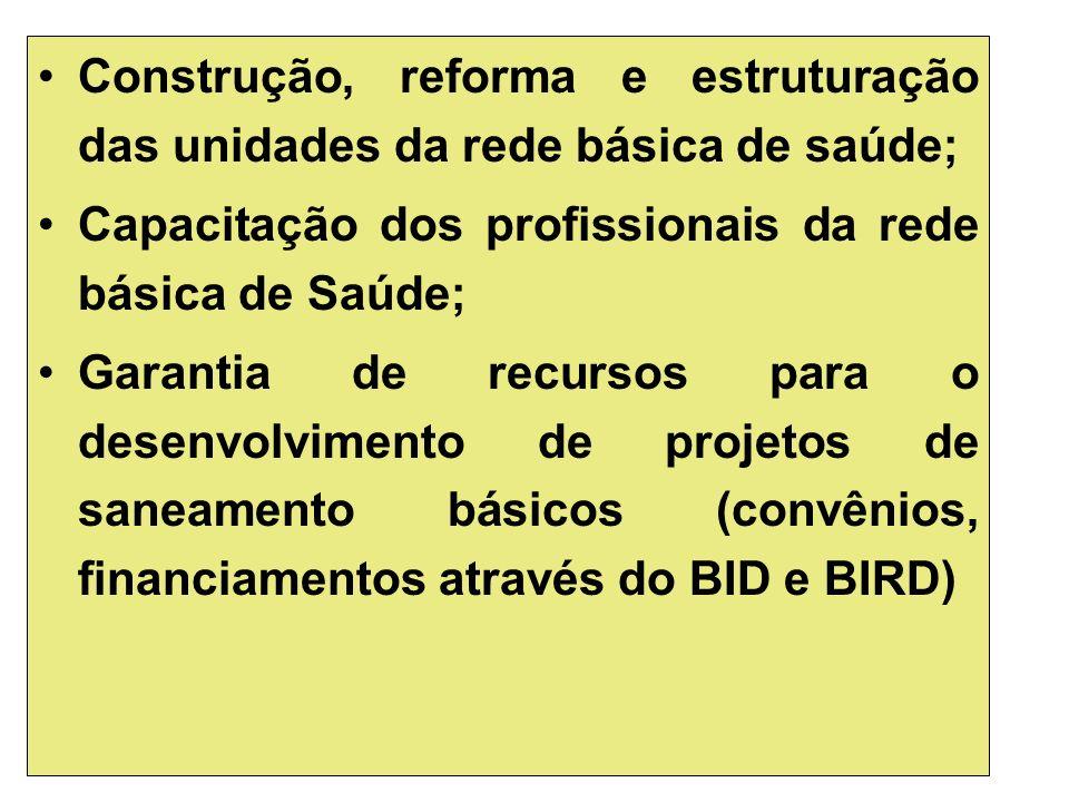 Construção, reforma e estruturação das unidades da rede básica de saúde; Capacitação dos profissionais da rede básica de Saúde; Garantia de recursos p
