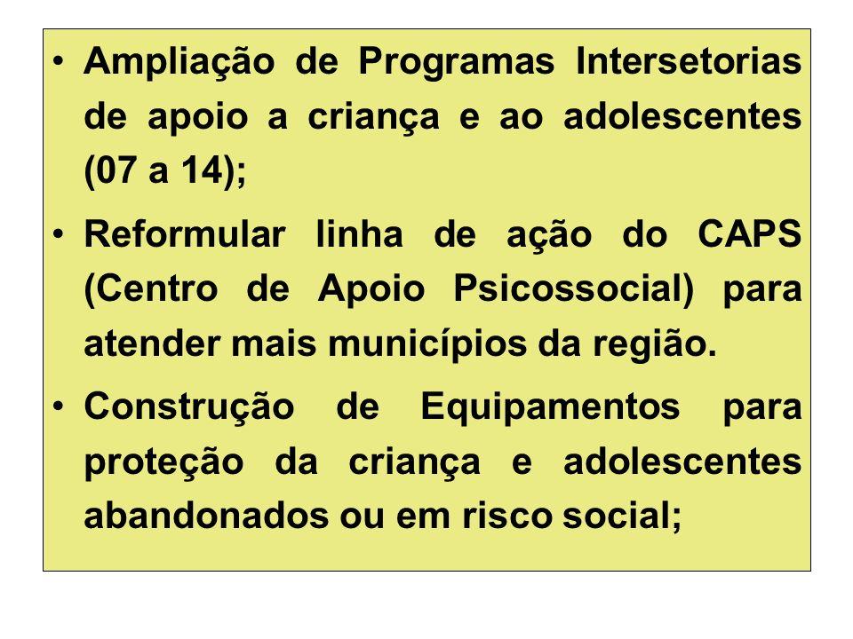 Ampliação de Programas Intersetorias de apoio a criança e ao adolescentes (07 a 14); Reformular linha de ação do CAPS (Centro de Apoio Psicossocial) p
