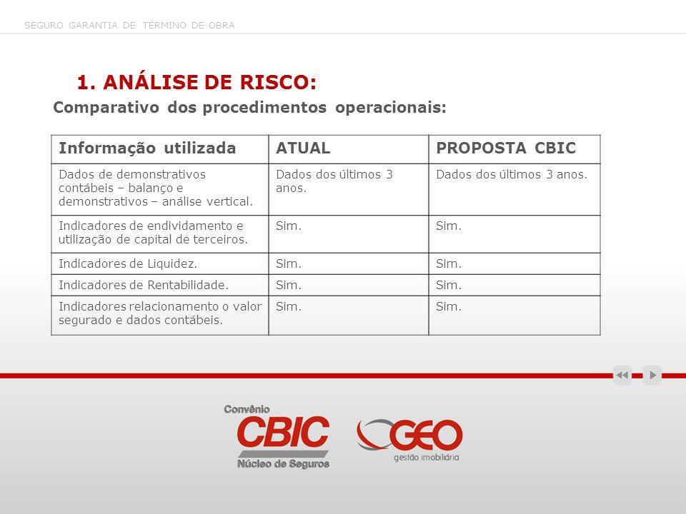 1. ANÁLISE DE RISCO: SEGURO GARANTIA DE TÉRMINO DE OBRA Comparativo dos procedimentos operacionais: Informação utilizadaATUALPROPOSTA CBIC Dados de de