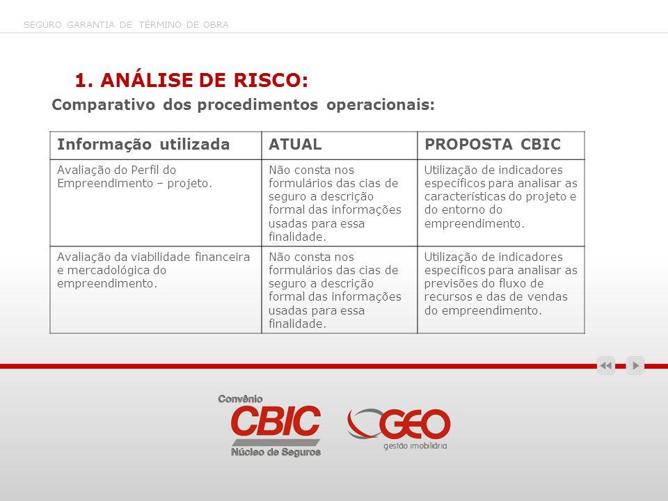 1. ANÁLISE DE RISCO: SEGURO GARANTIA DE TÉRMINO DE OBRA Comparativo dos procedimentos operacionais: Informação utilizadaATUALPROPOSTA CBIC Avaliação d