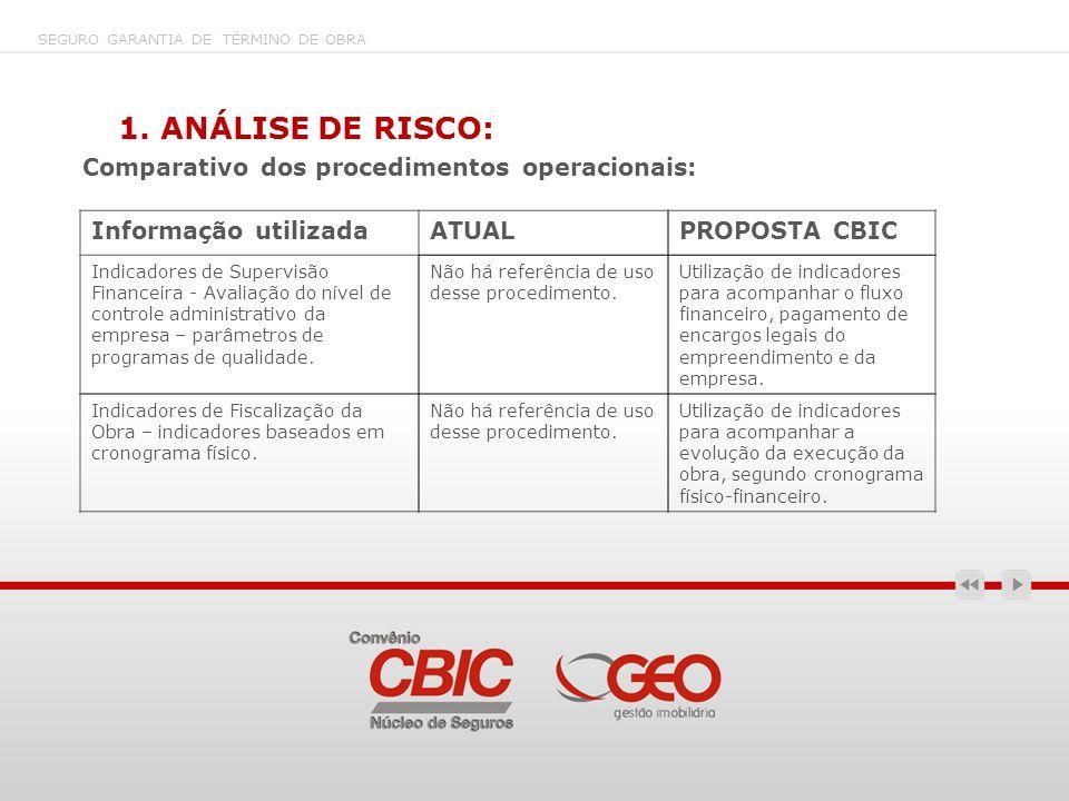 1. ANÁLISE DE RISCO: SEGURO GARANTIA DE TÉRMINO DE OBRA Comparativo dos procedimentos operacionais: Informação utilizadaATUALPROPOSTA CBIC Indicadores
