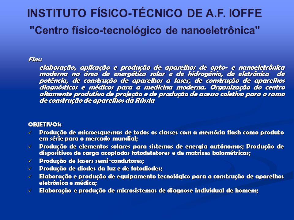 Fins: elaboração, aplicação e produção de aparelhos de opto- e nanoeletrônica moderna na área de energética solar e de hidrogénio, de eletrônica de po