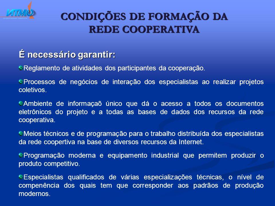 CONDIÇÕES DE FORMAÇÃO DA REDE COOPERATIVA É necessário garantir: Reglamento de atividades dos participantes da cooperação. Processos de negócios de in
