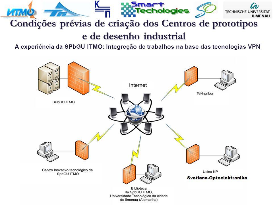 A experiência da SPbGU ITMO: Integreção de trabalhos na base das tecnologias VPN Condições prévias de criação dos Centros de prototipos e de desenho i