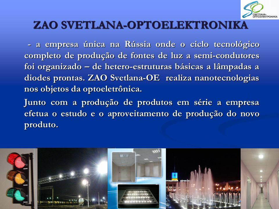 ZAO SVETLANA-OPTOELEKTRONIKA - a empresa única na Rússia onde o ciclo tecnológico completo de produção de fontes de luz a semi-condutores foi organiza