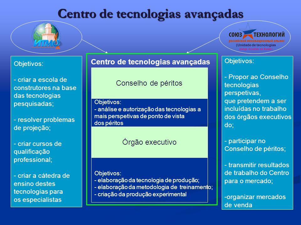 Centro de tecnologias avançadas Conselho de péritos Objetivos: - análise e autorização das tecnologias a mais perspetivas de ponto de vista dos périto