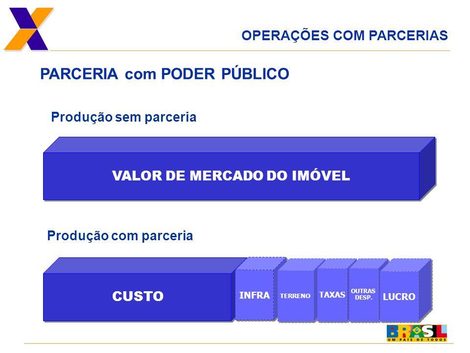 PROCEDIMENTOS PARA ACESSO AOS RECURSOS OPERAÇÕES COLETIVAS - FGTS