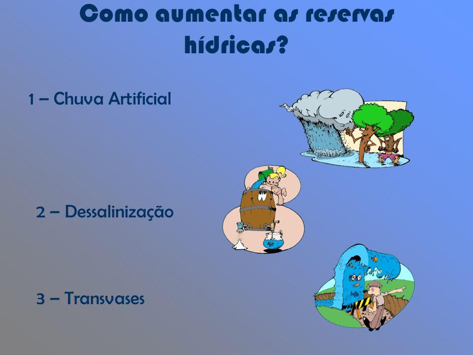 Como aumentar as reservas hídricas? 1 – Chuva Artificial 2 – Dessalinização 3 – Transvases