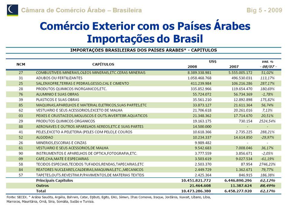 Câmara de Comércio Árabe – Brasileira Big 5 - 2009Câmara de Comércio Árabe – Brasileira Comércio Exterior com os Países Árabes Importações do Brasil