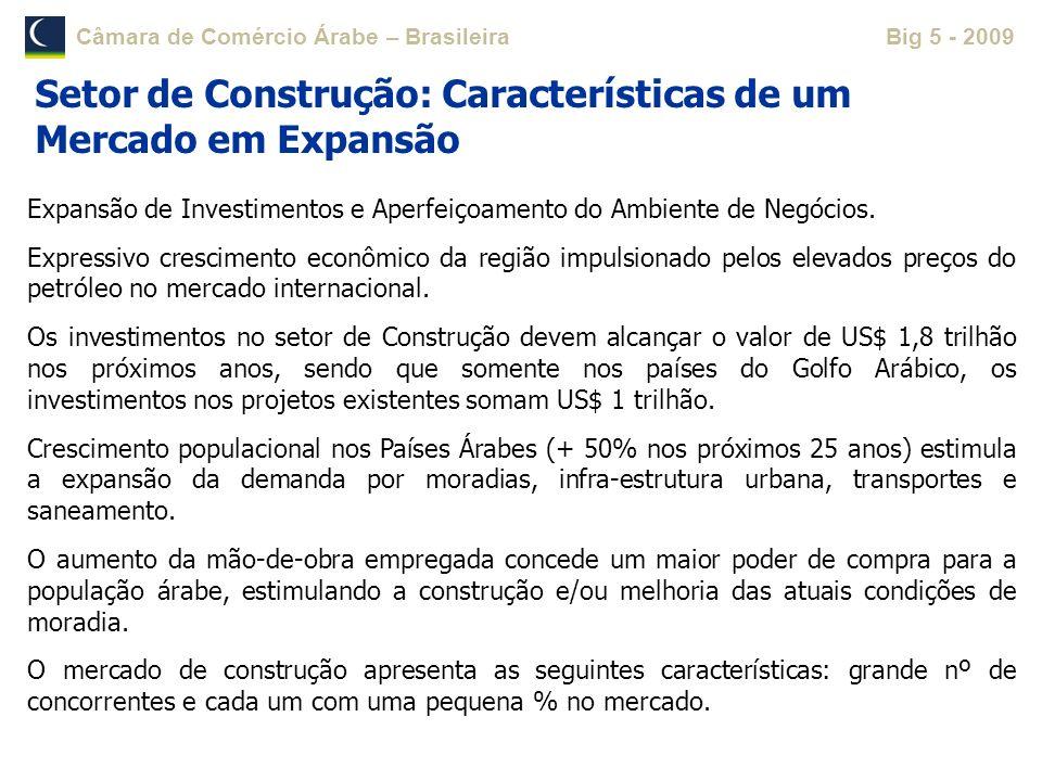 Câmara de Comércio Árabe – BrasileiraBig 5 - 2009 Expansão de Investimentos e Aperfeiçoamento do Ambiente de Negócios. Expressivo crescimento econômic