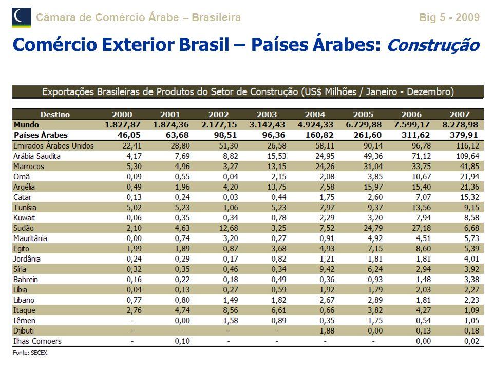 Câmara de Comércio Árabe – BrasileiraBig 5 - 2009 Comércio Exterior Brasil – Países Árabes: Construção