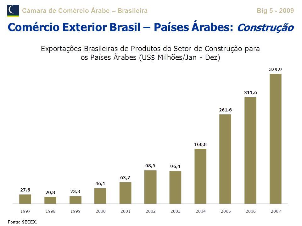 Câmara de Comércio Árabe – BrasileiraBig 5 - 2009 Comércio Exterior Brasil – Países Árabes: Construção Fonte: SECEX.