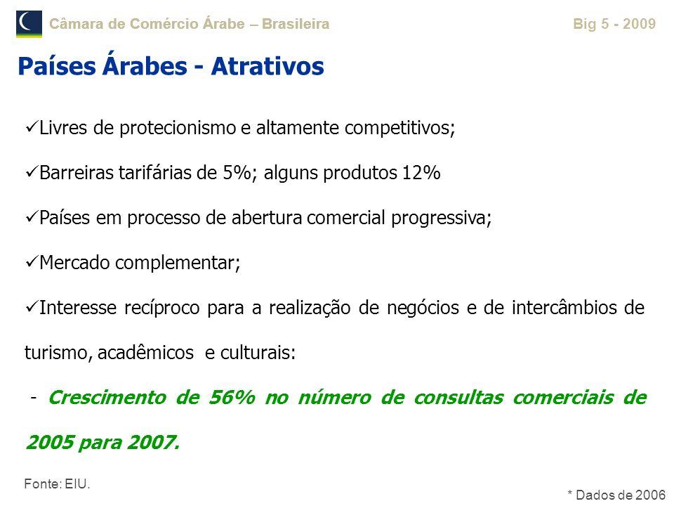 Câmara de Comércio Árabe – Brasileira Big 5 - 2009Câmara de Comércio Árabe – Brasileira Países Árabes - Atrativos Livres de protecionismo e altamente