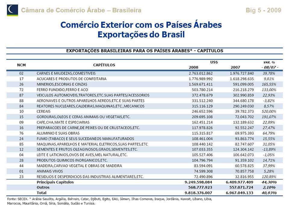 Câmara de Comércio Árabe – Brasileira Big 5 - 2009Câmara de Comércio Árabe – Brasileira Exportações do Brasil Fonte: SECEX