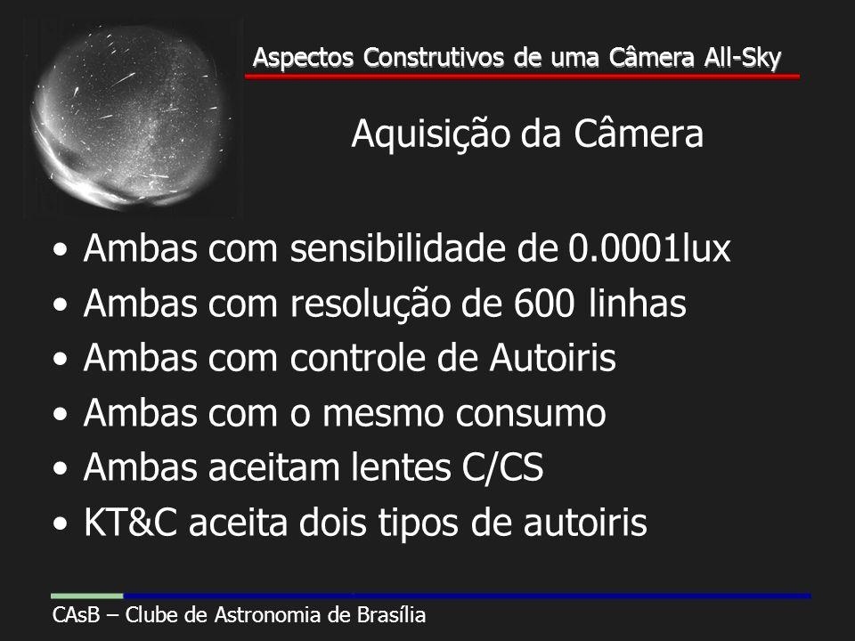 Aspectos Construtivos de uma Câmera All-Sky CAsB – Clube de Astronomia de Brasília Aspectos Construtivos de uma Câmera All-Sky Aquisição da Câmera Ambas com sensibilidade de 0.0001lux Ambas com resolução de 600 linhas Ambas com controle de Autoiris Ambas com o mesmo consumo Ambas aceitam lentes C/CS KT&C aceita dois tipos de autoiris