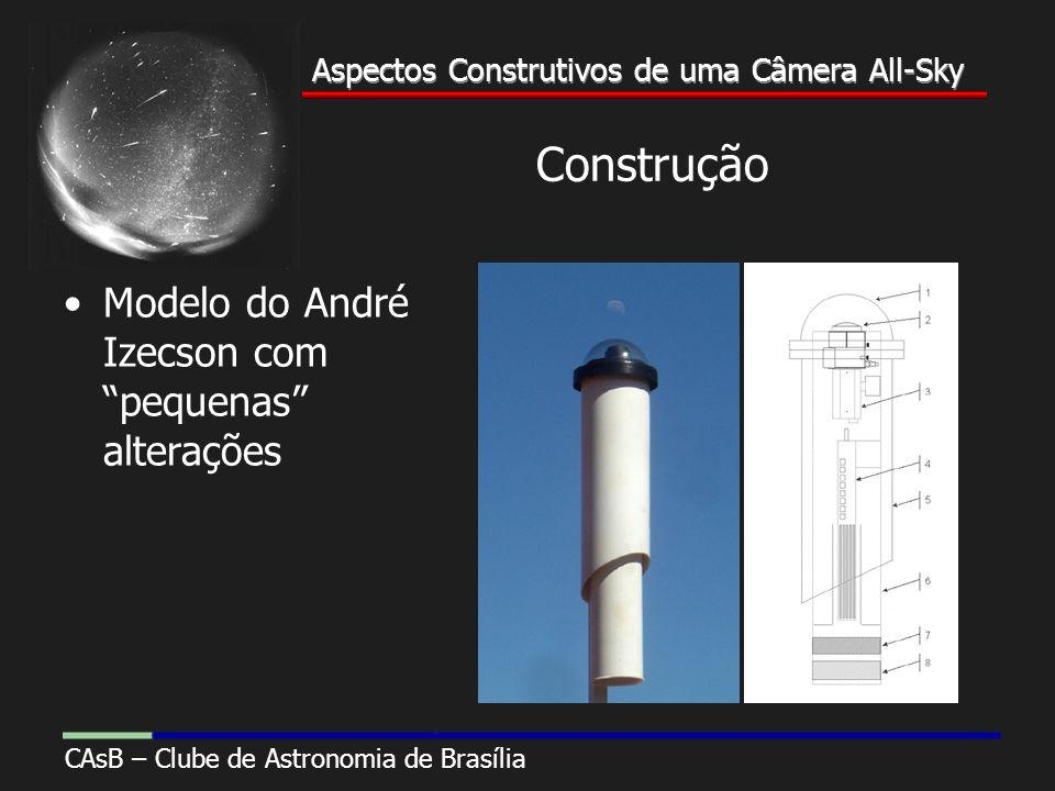 Aspectos Construtivos de uma Câmera All-Sky CAsB – Clube de Astronomia de Brasília Aspectos Construtivos de uma Câmera All-Sky Construção Modelo do André Izecson com pequenas alterações