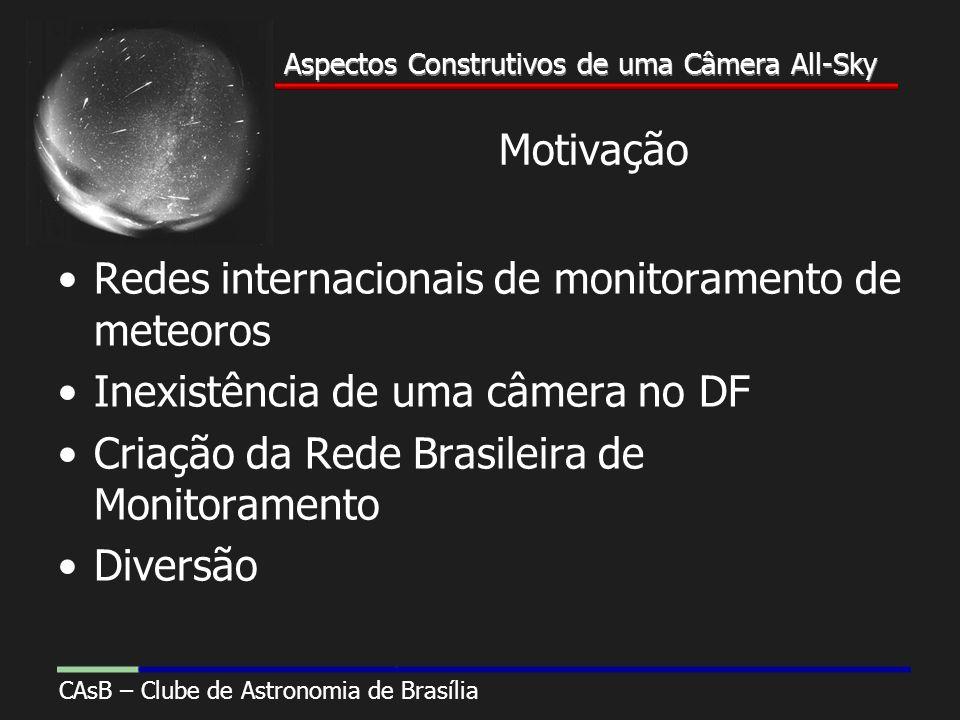 Aspectos Construtivos de uma Câmera All-Sky CAsB – Clube de Astronomia de Brasília Aspectos Construtivos de uma Câmera All-Sky Motivação Redes internacionais de monitoramento de meteoros Inexistência de uma câmera no DF Criação da Rede Brasileira de Monitoramento Diversão