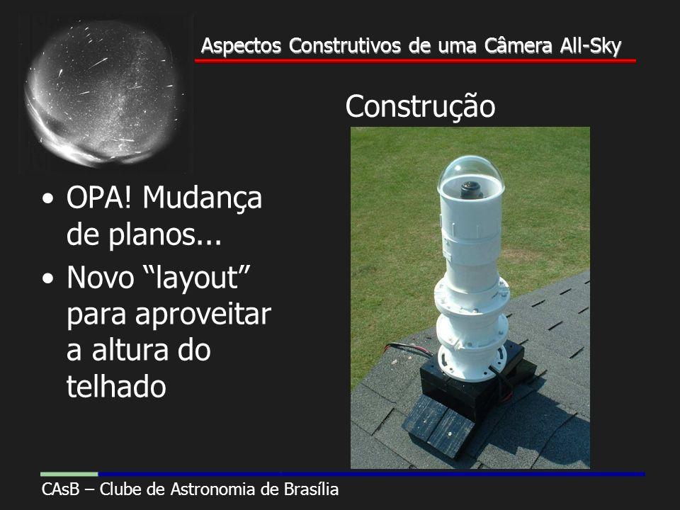 Aspectos Construtivos de uma Câmera All-Sky CAsB – Clube de Astronomia de Brasília Aspectos Construtivos de uma Câmera All-Sky Construção OPA.