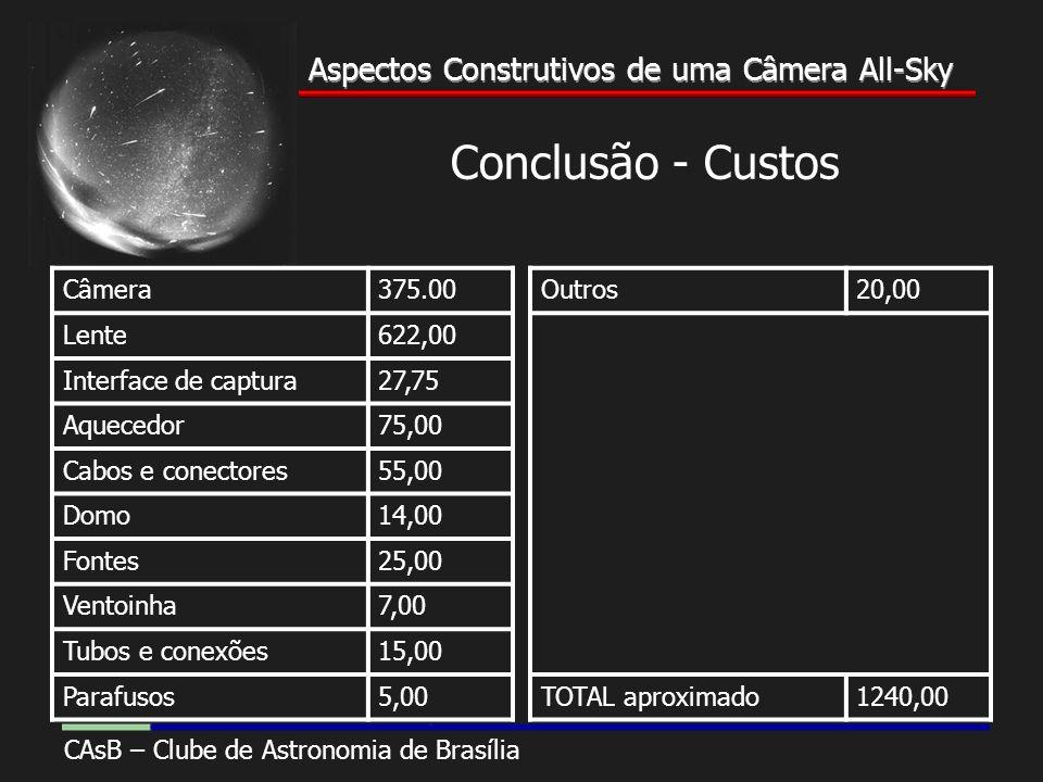 Aspectos Construtivos de uma Câmera All-Sky CAsB – Clube de Astronomia de Brasília Aspectos Construtivos de uma Câmera All-Sky Conclusão - Custos Câmera375.00 Lente622,00 Interface de captura27,75 Aquecedor75,00 Cabos e conectores55,00 Domo14,00 Fontes25,00 Ventoinha7,00 Tubos e conexões15,00 Parafusos5,00 Outros20,00 TOTAL aproximado1240,00