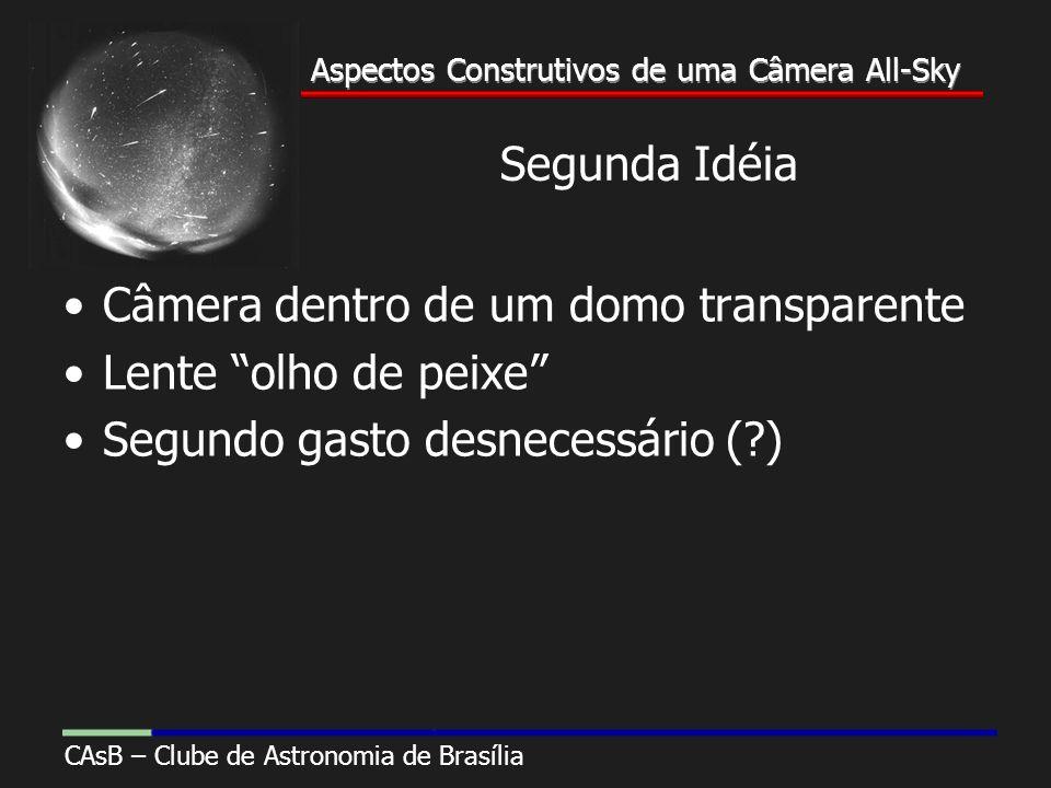 Aspectos Construtivos de uma Câmera All-Sky CAsB – Clube de Astronomia de Brasília Aspectos Construtivos de uma Câmera All-Sky Segunda Idéia Câmera dentro de um domo transparente Lente olho de peixe Segundo gasto desnecessário ( )