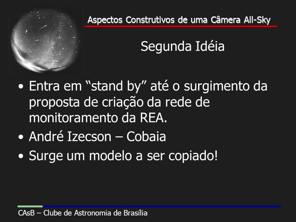 Aspectos Construtivos de uma Câmera All-Sky CAsB – Clube de Astronomia de Brasília Aspectos Construtivos de uma Câmera All-Sky Segunda Idéia Entra em stand by até o surgimento da proposta de criação da rede de monitoramento da REA.