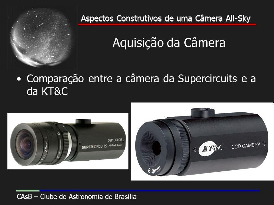 Aspectos Construtivos de uma Câmera All-Sky CAsB – Clube de Astronomia de Brasília Aspectos Construtivos de uma Câmera All-Sky Aquisição da Câmera Comparação entre a câmera da Supercircuits e a da KT&C
