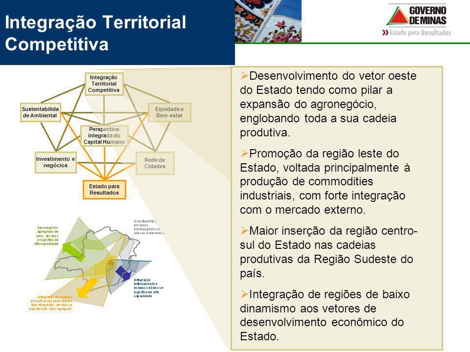Integração Territorial Competitiva Rede de Cidades Equidade e Bem-estar Investimento e negócios Integração Territorial Competitiva Sustentabilida de Ambiental Estado para Resultados Perspectiva integrada do Capital Humano Desenvolvimento do vetor oeste do Estado tendo como pilar a expansão do agronegócio, englobando toda a sua cadeia produtiva.