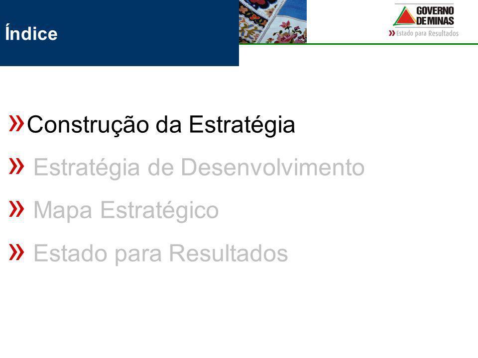 Importância da Estratégia Trajetórias possíveis Futuros possíveis Futuros prováveis Trajetória desejada Futuro desejado Trajetórias prováveis Estratégia Minas Gerais hoje